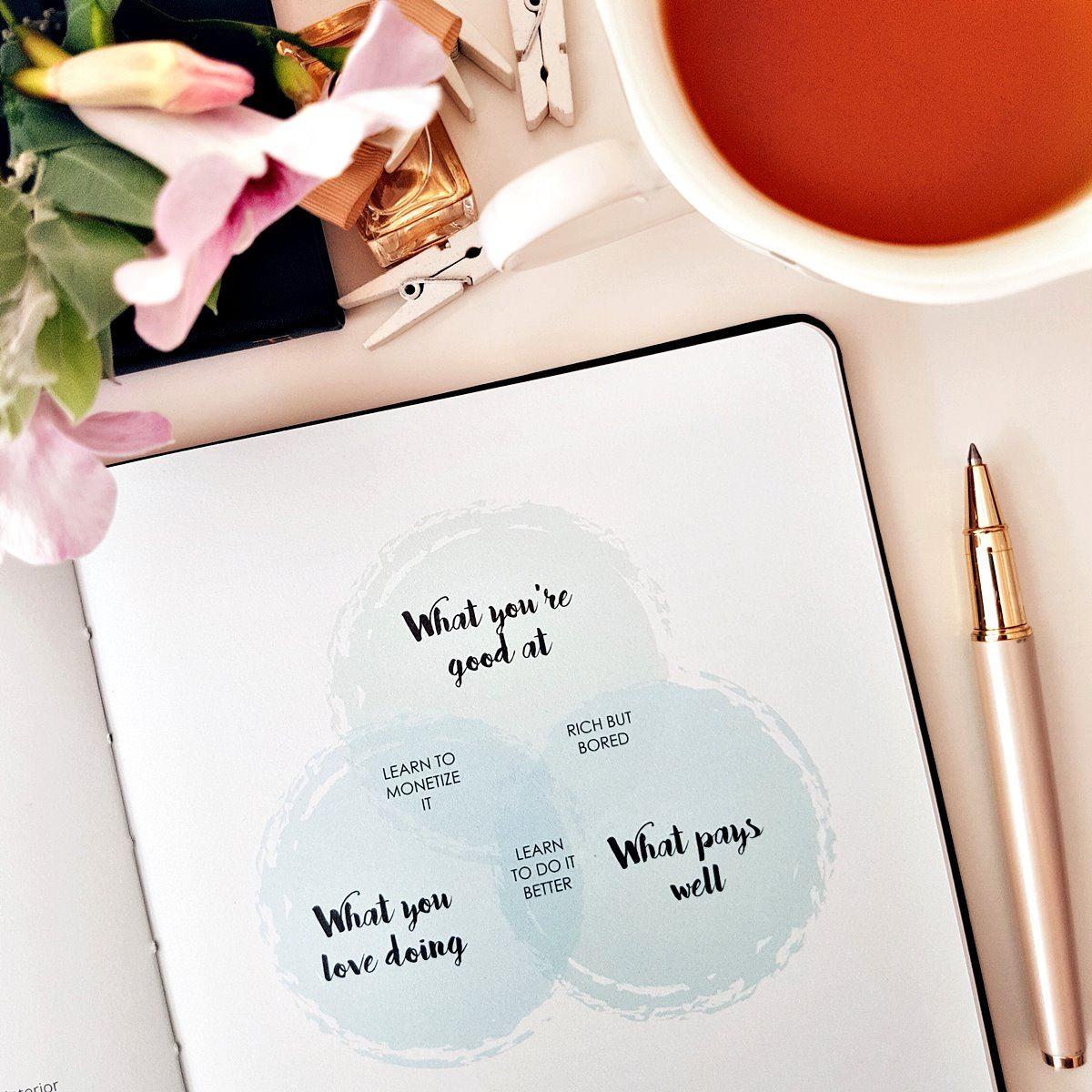 Make Your Mark Self-Coaching Journal