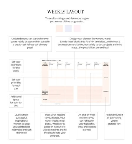 weekly layout Phenomenal Woman Planner