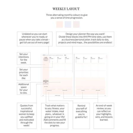 Planner layout 2020